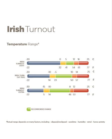 Bucas Irish Turnout Medium Classic 150g Wattierung